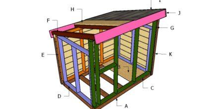 Cum sa construiesti un cotet de caine